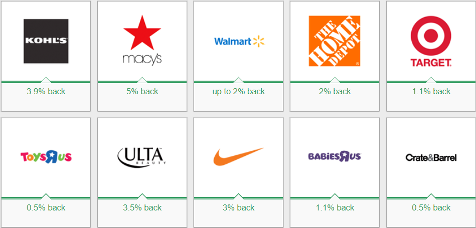 Some Stores Offer Very High Cashback Percentages While Most Of The Big Name  Stores Have Lower Offers. Here Is An Example Of Some Of The Offers  Available ...