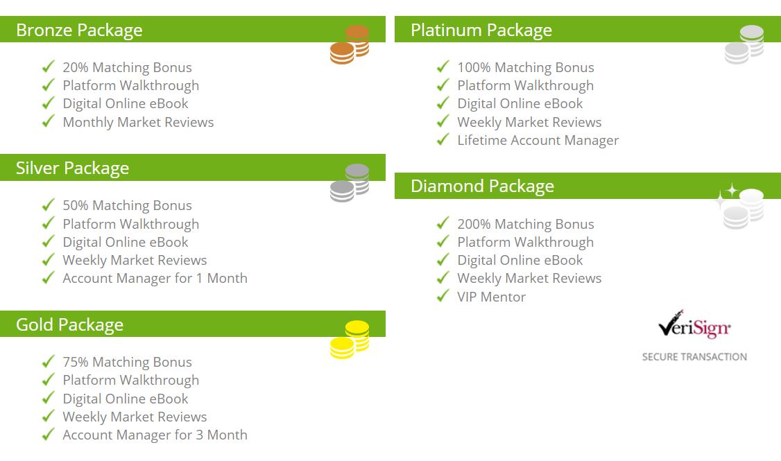 clicks dealer packages